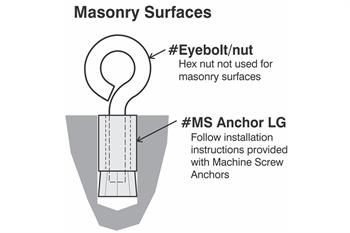 Large Eye bolt with nut masonry install diagram