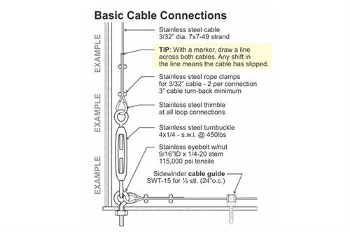 Net Cable Stainless Steel install diagram