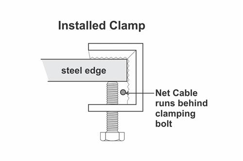 Stainless HD cable guide clamp