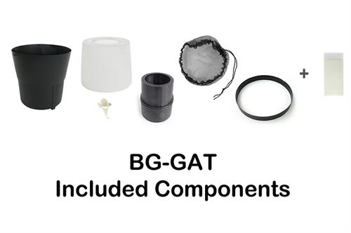 BG-GAT whats included